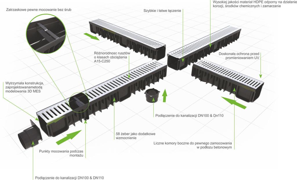 drainage_tech_image